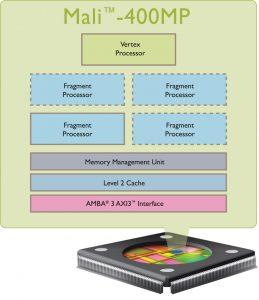 Samsung Galaxy J1 Pro Processor