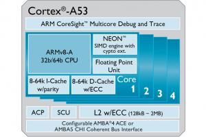 Samsung galaxy c7 2.0 GHz Octa-Core Cortex-A53 processor