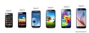 Samsung Galaxy Phone models